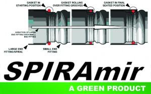 Spiramir - A Green Product